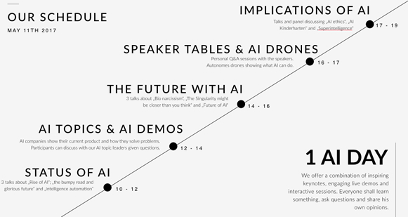 Schedule Rise of AI 2017